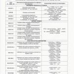 ATS_BRML_B-12-09-05_Anexa-1-1
