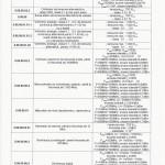 ATS_BRML_B-12-09-05_Anexa-1-2