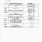 ATS_BRML_B-12-09-05_Anexa-1-3