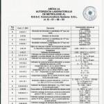 AUT_BRML_B-01-08-03_Anexa-1