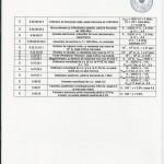 AUT_BRML_B-01-08-03_Anexa-2