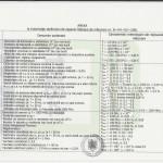 AUT_BRML_B-04-02-2001_Anexa