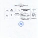 Aut_017-12_Anexa_2012.04.02